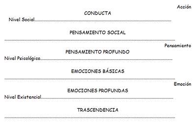 2006-06-01